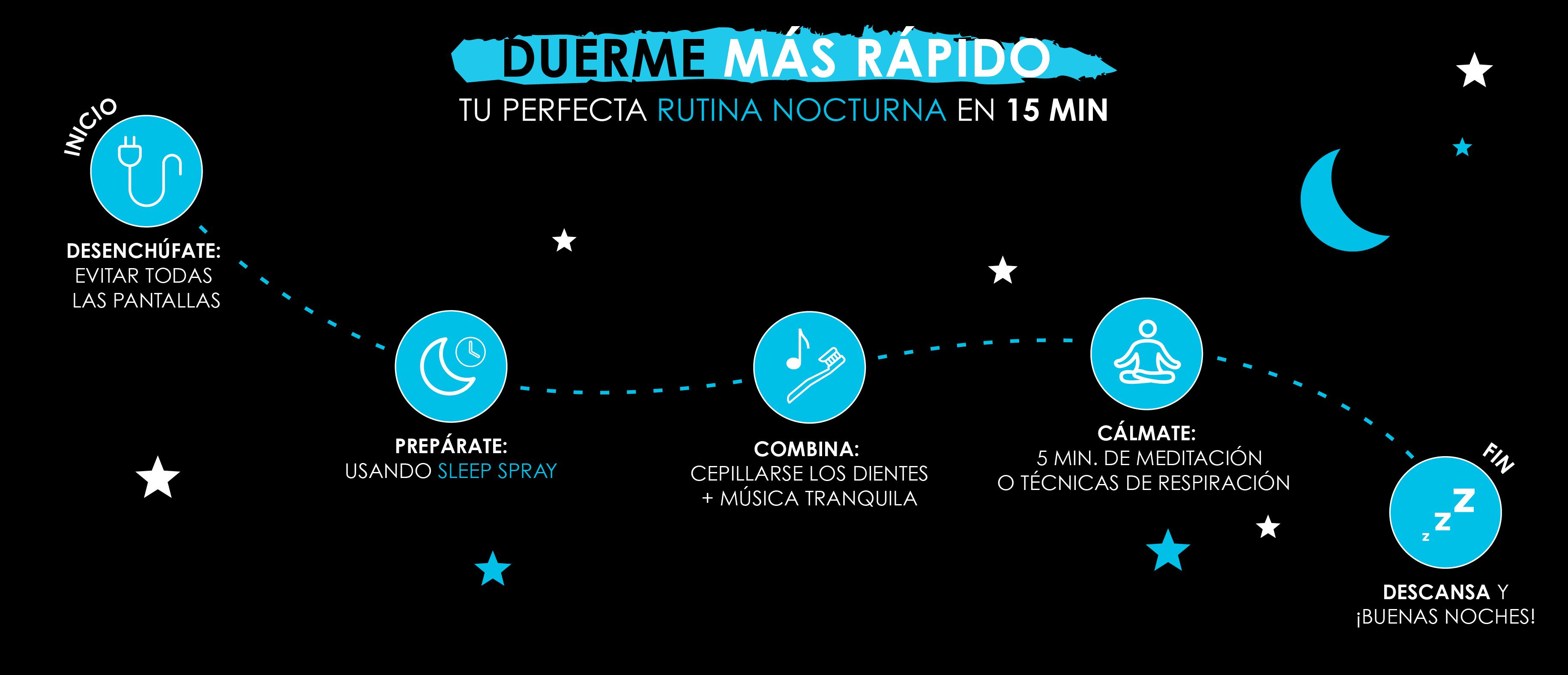 infographic 15minuten