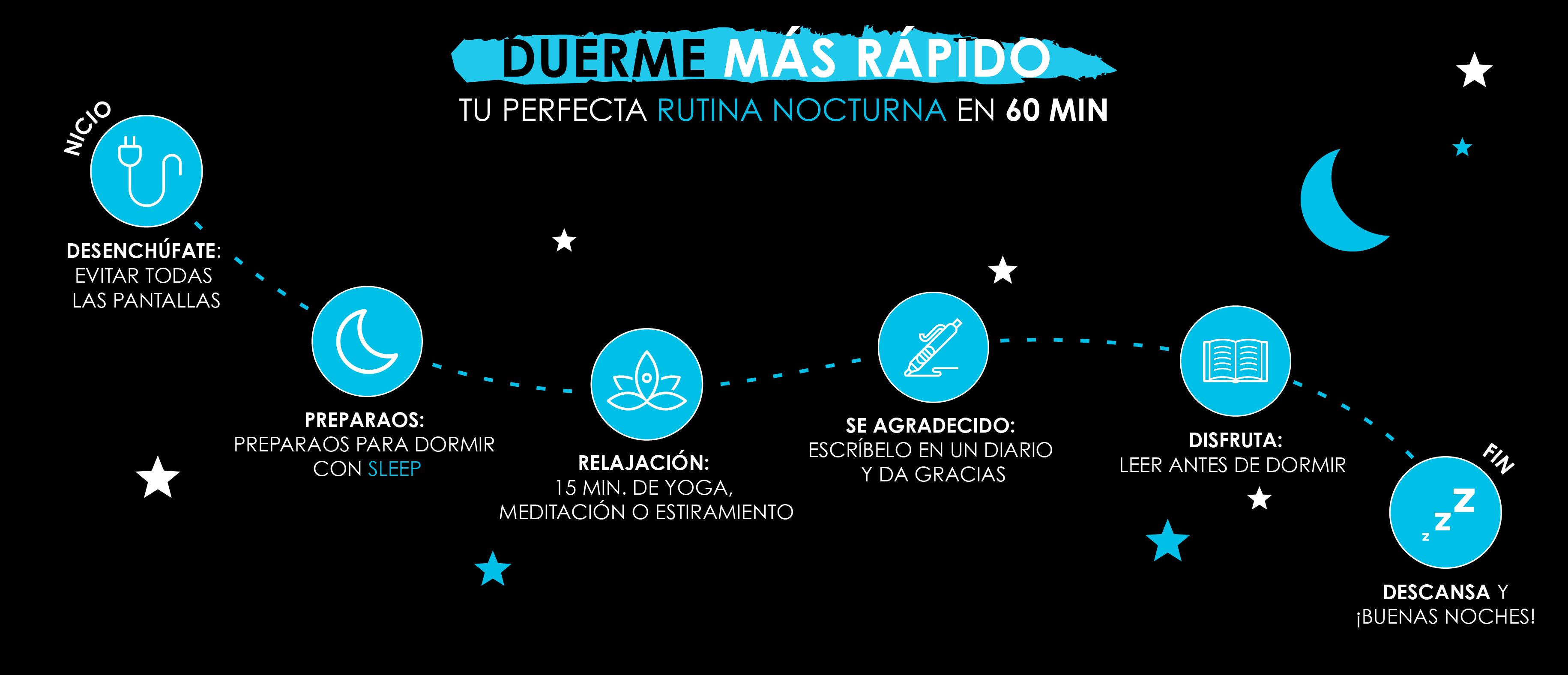 infographic 60minuten