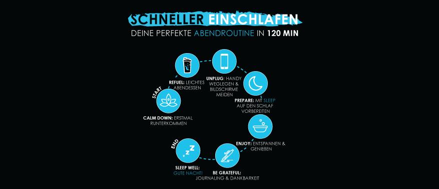 infographic 120minuten