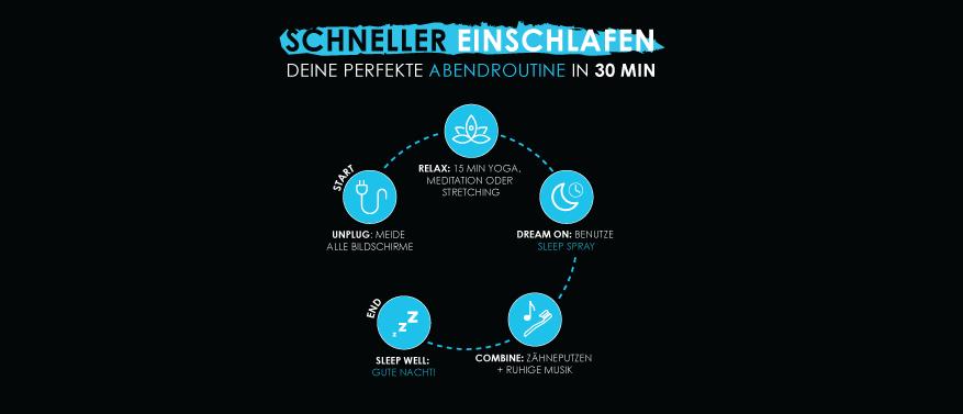 infographic 30minuten